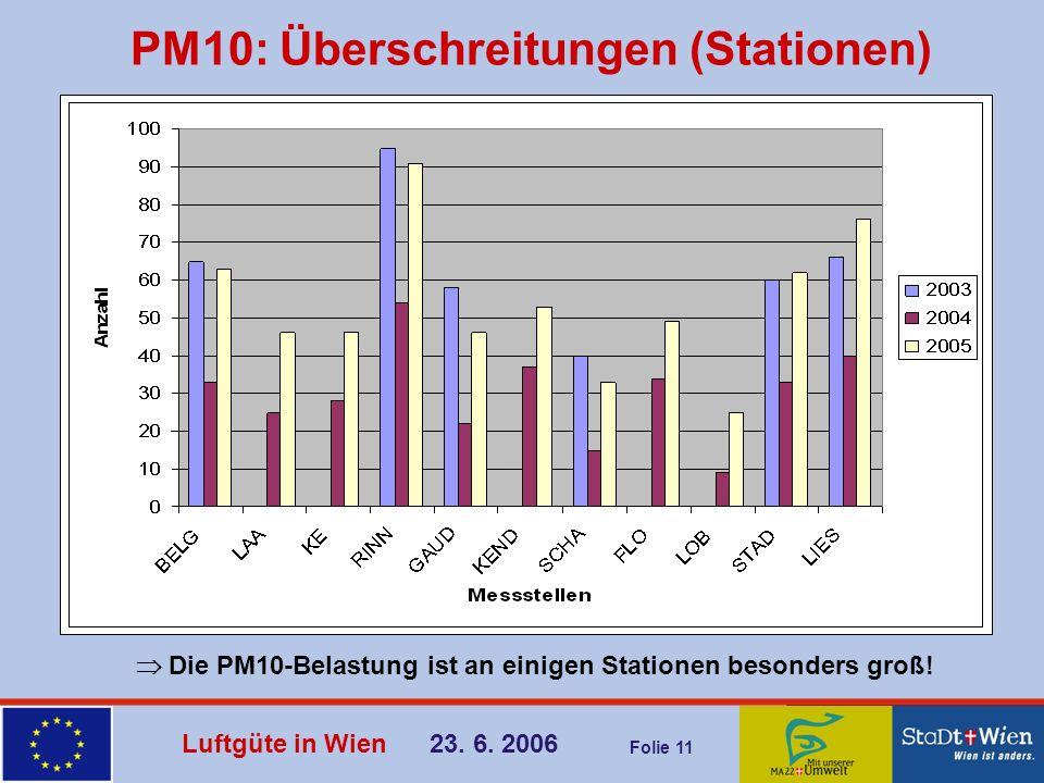 Luftgüte in Wien 23. 6. 2006 Folie 11 PM10: Überschreitungen (Stationen) Die PM10-Belastung ist an einigen Stationen besonders groß!