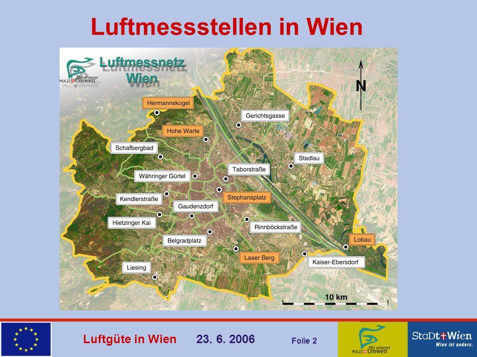 Luftgüte in Wien 23. 6. 2006 Folie 3 SO 2 : Jahresmittelwerte 1985 - 2005