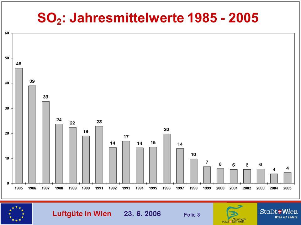 Luftgüte in Wien 23. 6. 2006 Folie 14 Episode Jänner 2006: PM10 – PM2,5