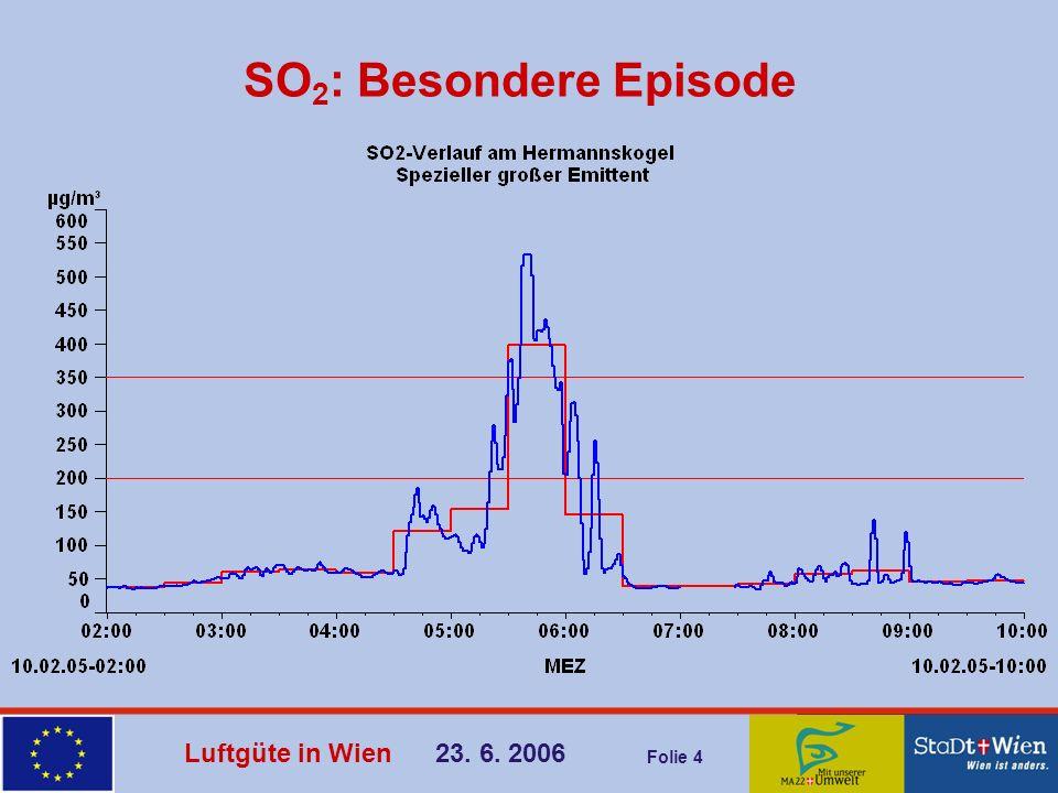 Luftgüte in Wien 23. 6. 2006 Folie 4 SO 2 : Besondere Episode