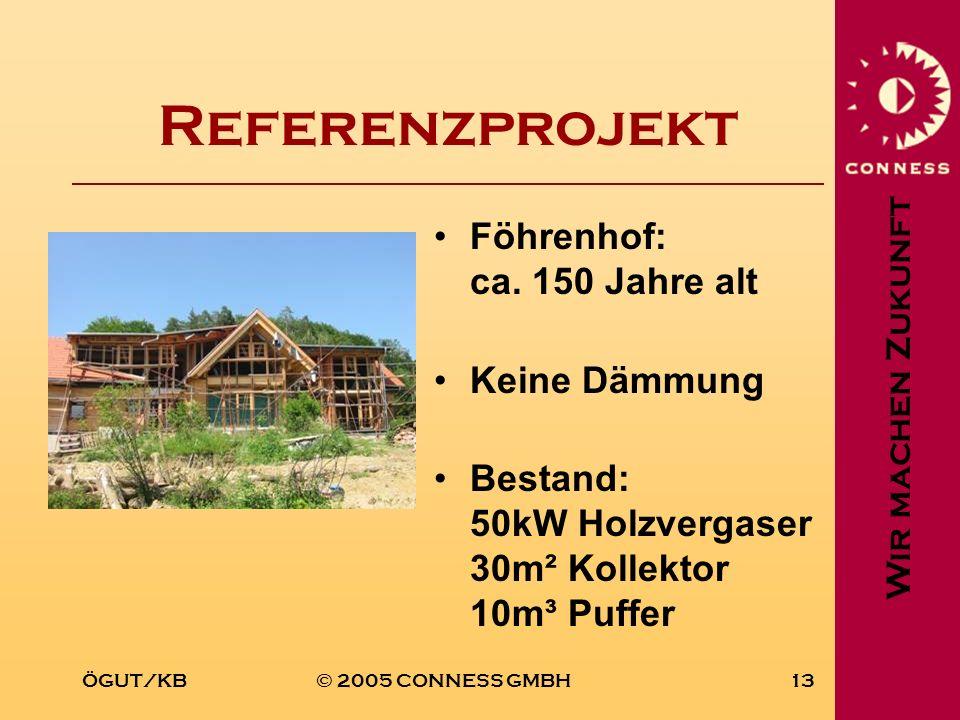 Wir machen Zukunft ÖGUT/KB© 2005 CONNESS GMBH13 Referenzprojekt Föhrenhof: ca. 150 Jahre alt Keine Dämmung Bestand: 50kW Holzvergaser 30m² Kollektor 1