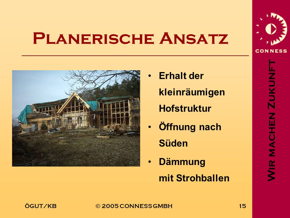 Wir machen Zukunft ÖGUT/KB© 2005 CONNESS GMBH15 Planerische Ansatz Erhalt der kleinräumigen Hofstruktur Öffnung nach Süden Dämmung mit Strohballen