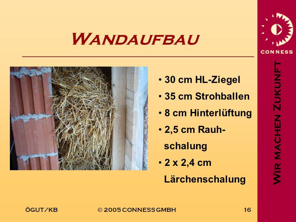 Wir machen Zukunft ÖGUT/KB© 2005 CONNESS GMBH16 Wandaufbau 30 cm HL-Ziegel 35 cm Strohballen 8 cm Hinterlüftung 2,5 cm Rauh- schalung 2 x 2,4 cm Lärch