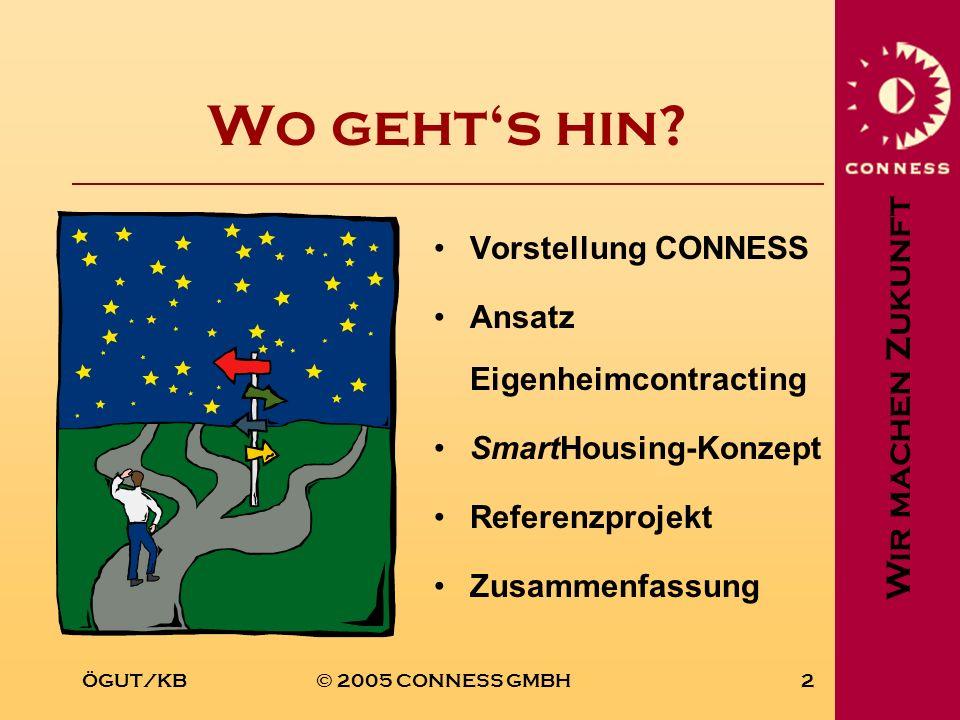 Wir machen Zukunft ÖGUT/KB© 2005 CONNESS GMBH2 Wo gehts hin? Vorstellung CONNESS Ansatz Eigenheimcontracting SmartHousing-Konzept Referenzprojekt Zusa