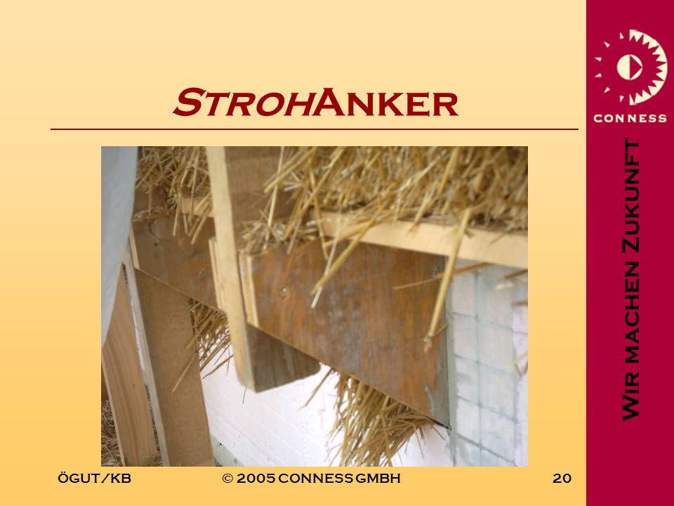 Wir machen Zukunft ÖGUT/KB© 2005 CONNESS GMBH20 StrohAnker