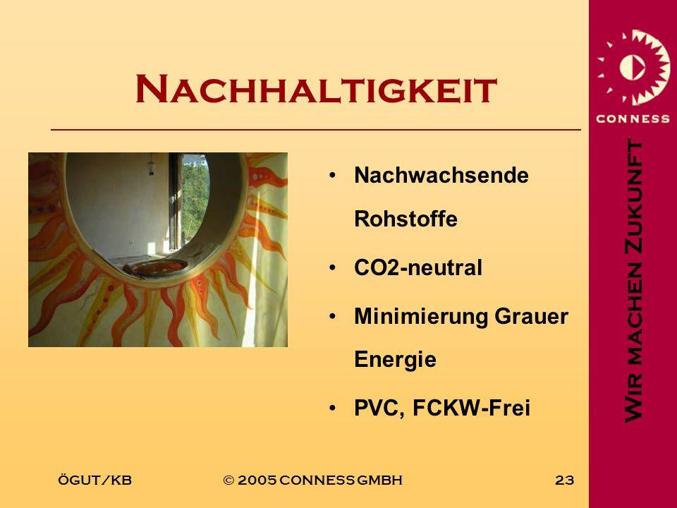 Wir machen Zukunft ÖGUT/KB© 2005 CONNESS GMBH23 Nachhaltigkeit Nachwachsende Rohstoffe CO2-neutral Minimierung Grauer Energie PVC, FCKW-Frei