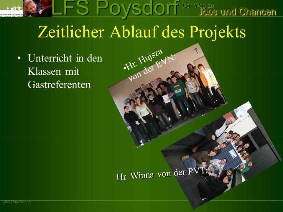 ©by Rudi Weiss Jobs und Chancen Der Weg zu LFS Poysdorf Zeitlicher Ablauf des Projekts Unterricht in den Klassen mit Gastreferenten Hr. Winna von der