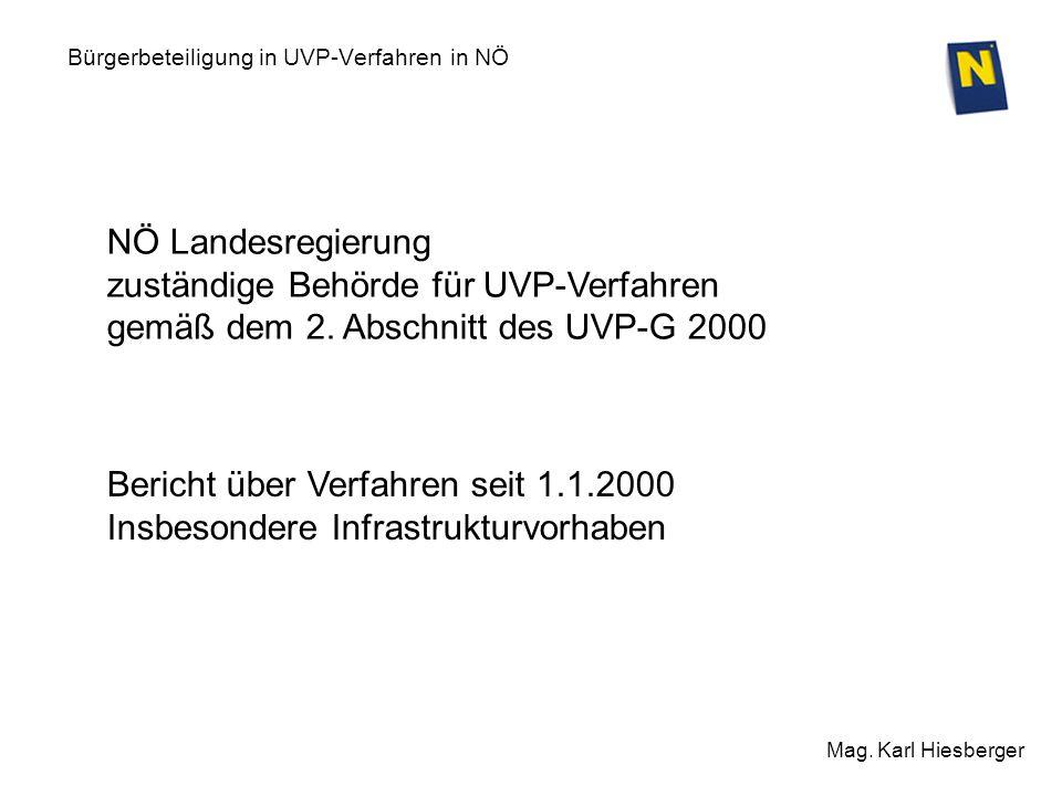 Bürgerbeteiligung in UVP-Verfahren in NÖ Mag. Karl Hiesberger NÖ Landesregierung zuständige Behörde für UVP-Verfahren gemäß dem 2. Abschnitt des UVP-G