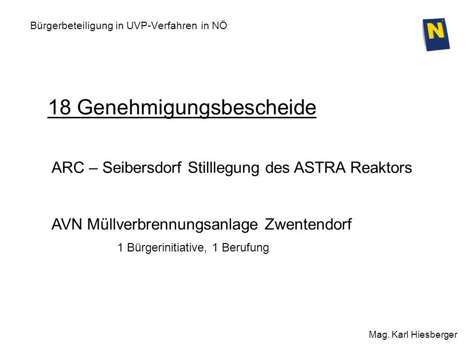 Bürgerbeteiligung in UVP-Verfahren in NÖ Mag. Karl Hiesberger 18 Genehmigungsbescheide ARC – Seibersdorf Stilllegung des ASTRA Reaktors AVN Müllverbre