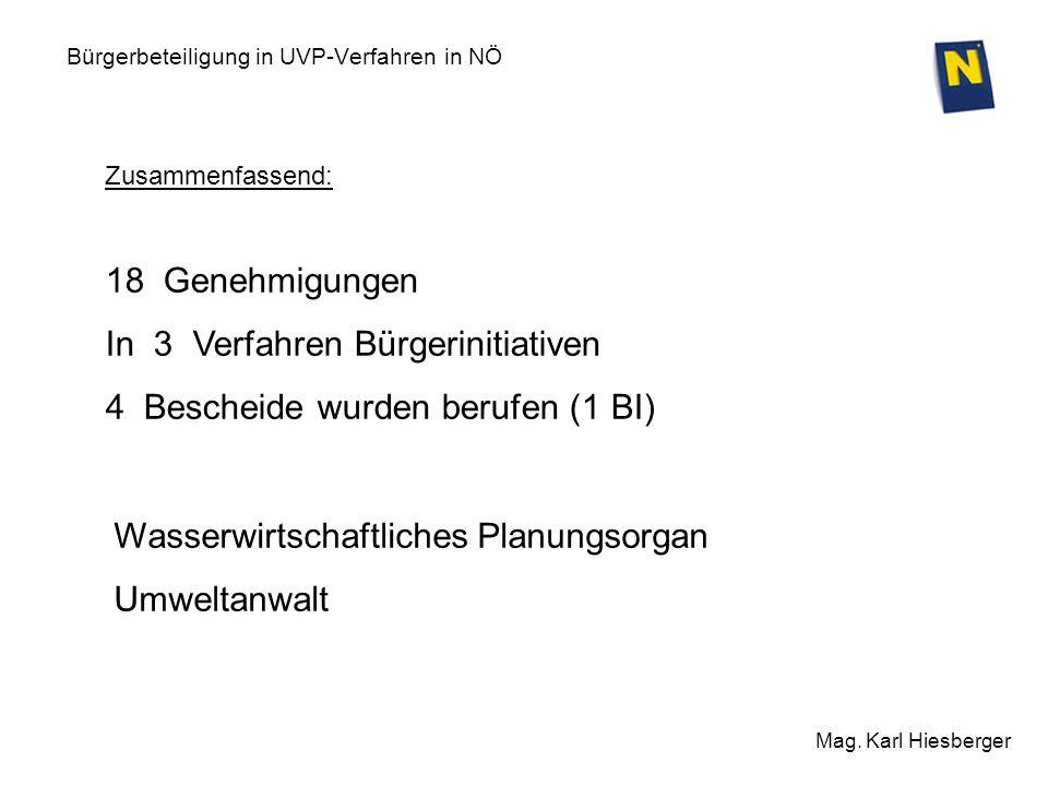 Bürgerbeteiligung in UVP-Verfahren in NÖ Mag. Karl Hiesberger Zusammenfassend: 18 Genehmigungen In 3 Verfahren Bürgerinitiativen 4 Bescheide wurden be
