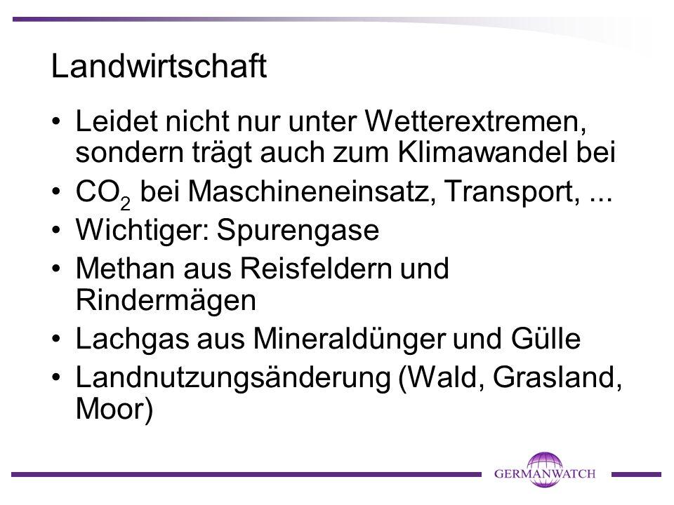 Landwirtschaft Leidet nicht nur unter Wetterextremen, sondern trägt auch zum Klimawandel bei CO 2 bei Maschineneinsatz, Transport,... Wichtiger: Spure