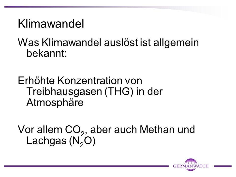 CO 2 -Emissionen 1900-1999 (kum.)