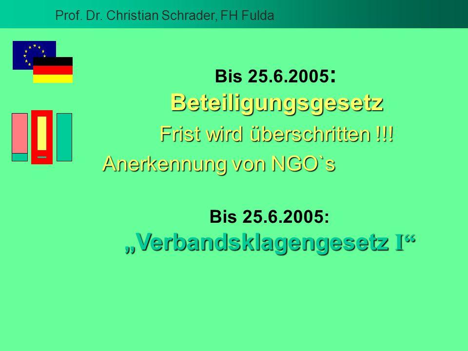 Prof. Dr. Christian Schrader, FH Fulda Bis 25.6.2005 :Beteiligungsgesetz Frist wird überschritten !!! Anerkennung von NGO`s Bis 25.6.2005: Verbandskla