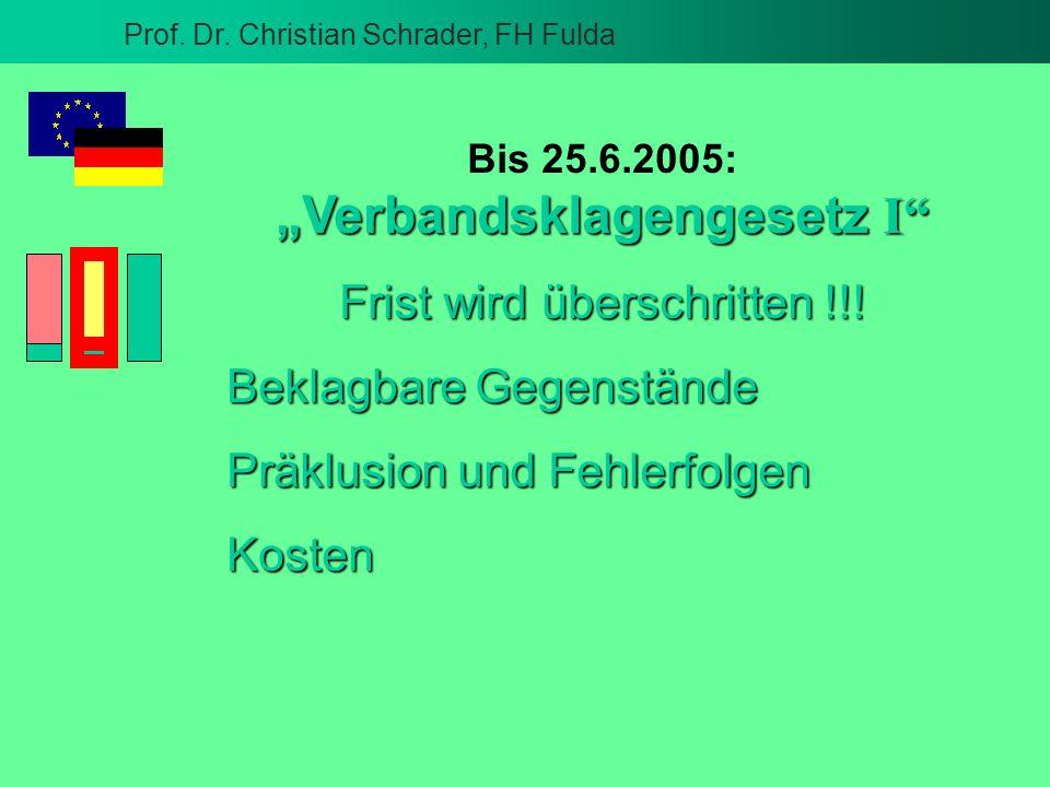 Prof. Dr. Christian Schrader, FH Fulda Bis 25.6.2005: Verbandsklagengesetz I Frist wird überschritten !!! Beklagbare Gegenstände Präklusion und Fehler