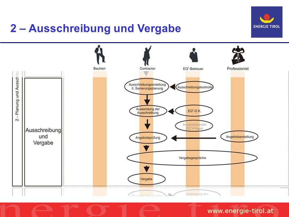 www.energie-tirol.at 2 – Ausschreibung und Vergabe