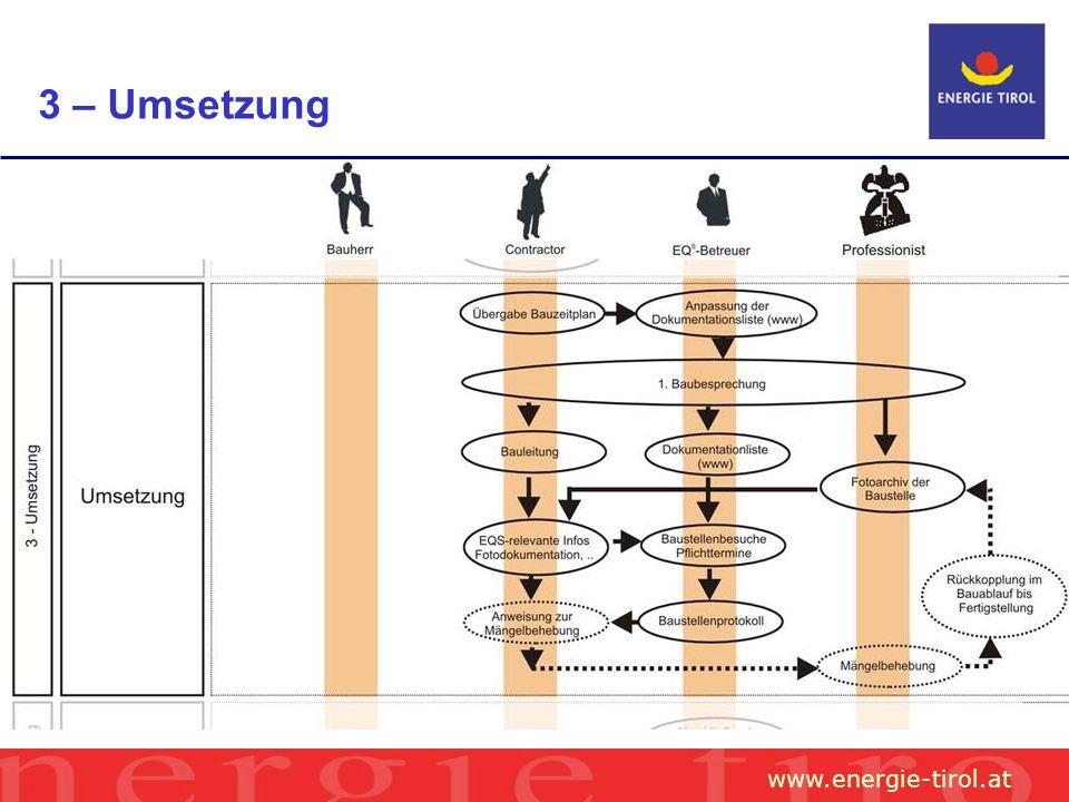 www.energie-tirol.at 3 – Umsetzung