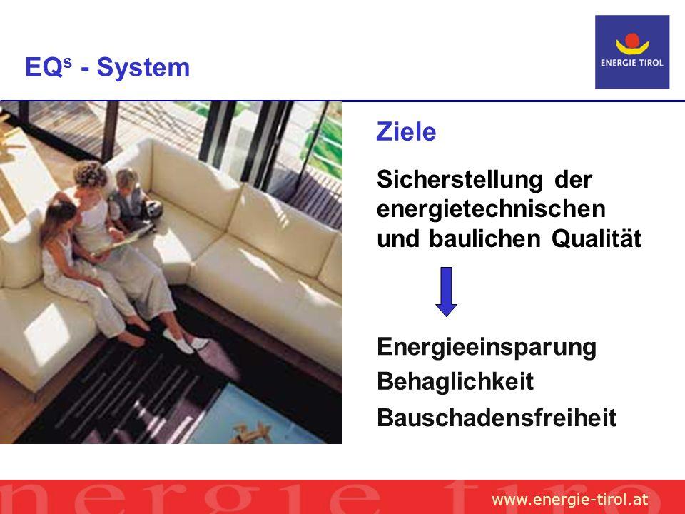 www.energie-tirol.at Ziele Sicherstellung der energietechnischen und baulichen Qualität EQ s - System Behaglichkeit Bauschadensfreiheit Energieeinsparung