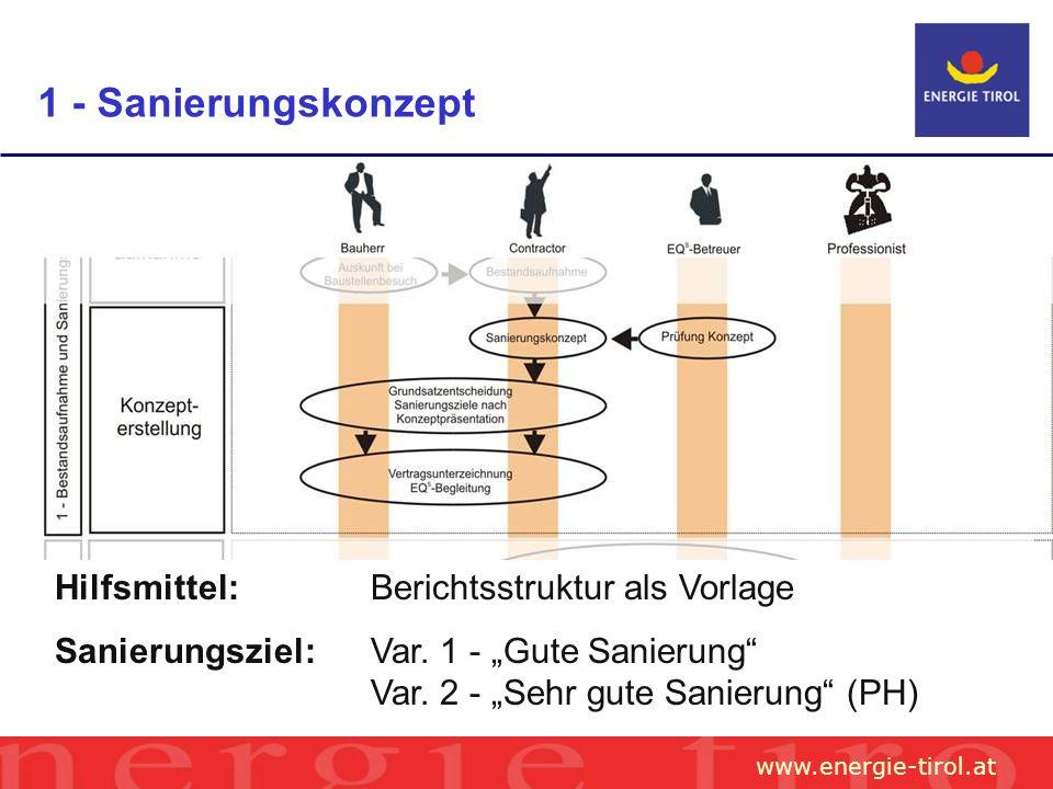 www.energie-tirol.at 1 - Sanierungskonzept Hilfsmittel:Berichtsstruktur als Vorlage Sanierungsziel:Var.
