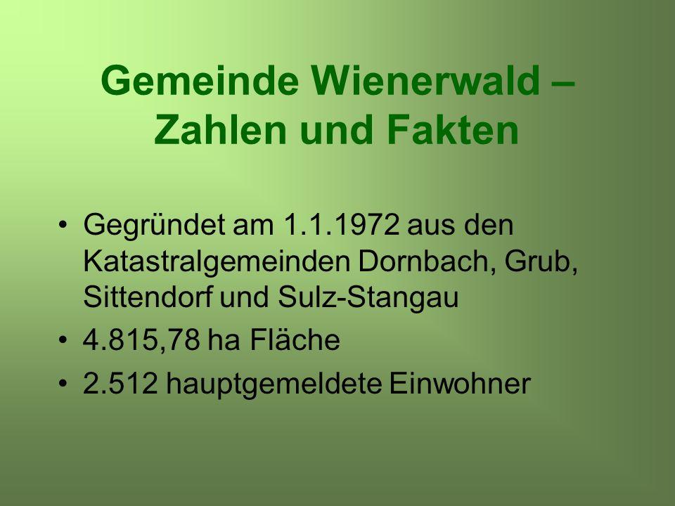 Gemeinde Wienerwald – Zahlen und Fakten Gegründet am 1.1.1972 aus den Katastralgemeinden Dornbach, Grub, Sittendorf und Sulz-Stangau 4.815,78 ha Fläche 2.512 hauptgemeldete Einwohner
