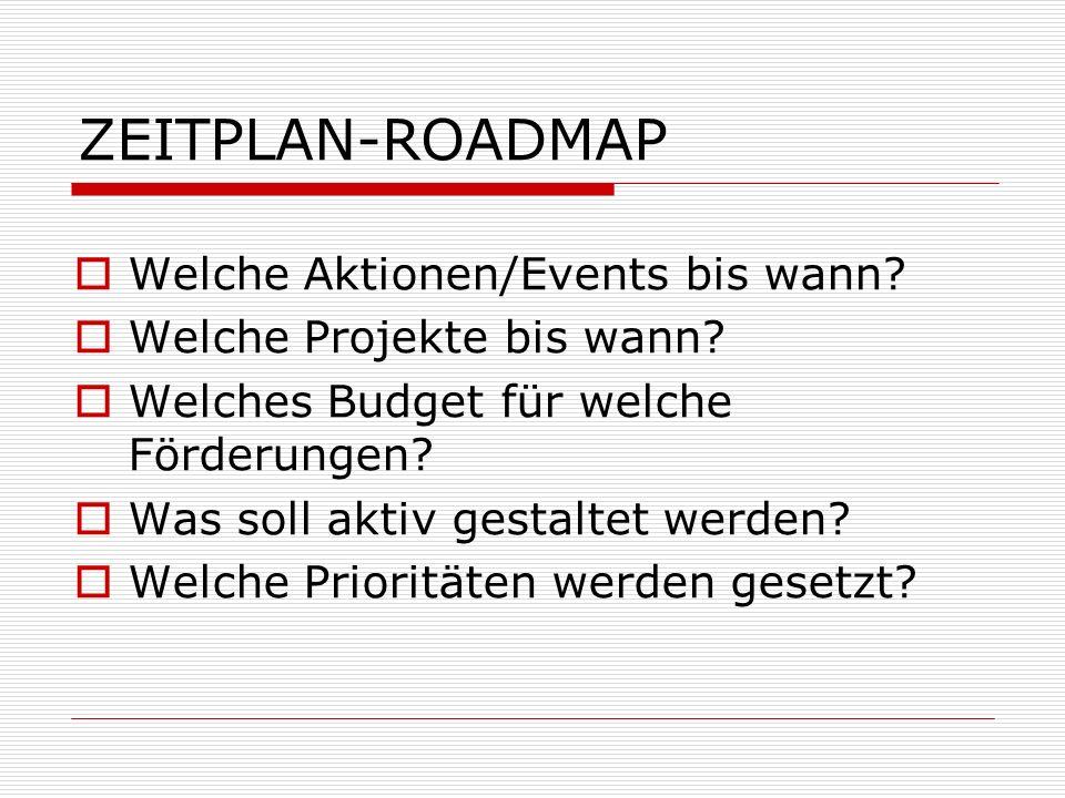 ZEITPLAN-ROADMAP Welche Aktionen/Events bis wann? Welche Projekte bis wann? Welches Budget für welche Förderungen? Was soll aktiv gestaltet werden? We