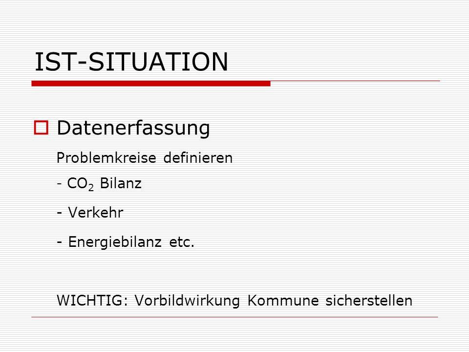 IST-SITUATION Datenerfassung Problemkreise definieren - CO 2 Bilanz - Verkehr - Energiebilanz etc. WICHTIG: Vorbildwirkung Kommune sicherstellen