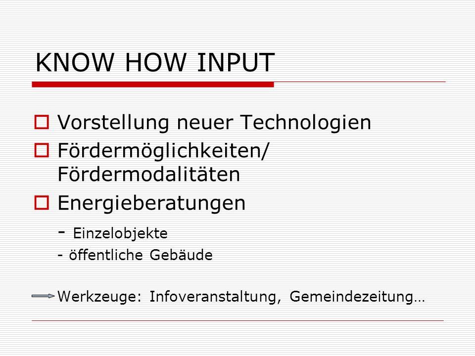 KNOW HOW INPUT Vorstellung neuer Technologien Fördermöglichkeiten/ Fördermodalitäten Energieberatungen - Einzelobjekte - öffentliche Gebäude Werkzeuge