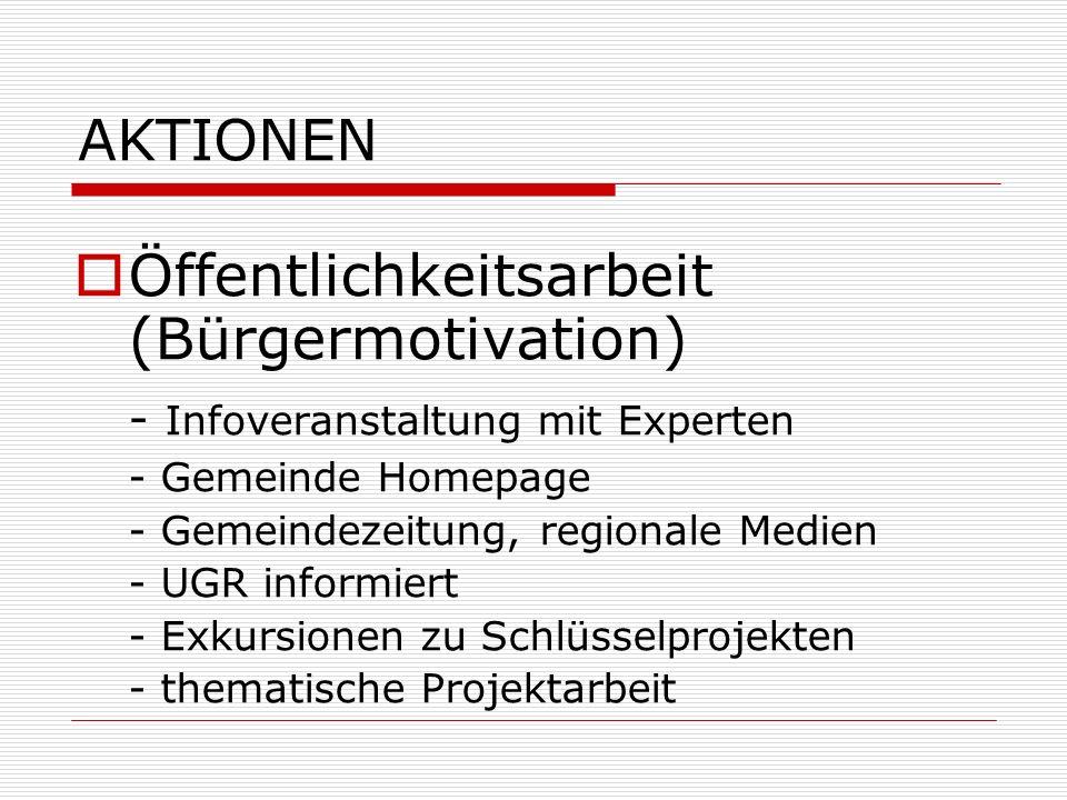 AKTIONEN Öffentlichkeitsarbeit (Bürgermotivation) - Infoveranstaltung mit Experten - Gemeinde Homepage - Gemeindezeitung, regionale Medien - UGR infor