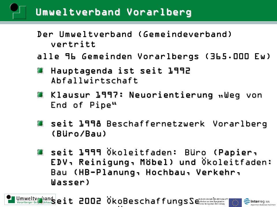 Umweltverband Vorarlberg Der Umweltverband (Gemeindeverband) vertritt alle 96 Gemeinden Vorarlbergs (365.000 Ew) Hauptagenda ist seit 1992 Abfallwirts