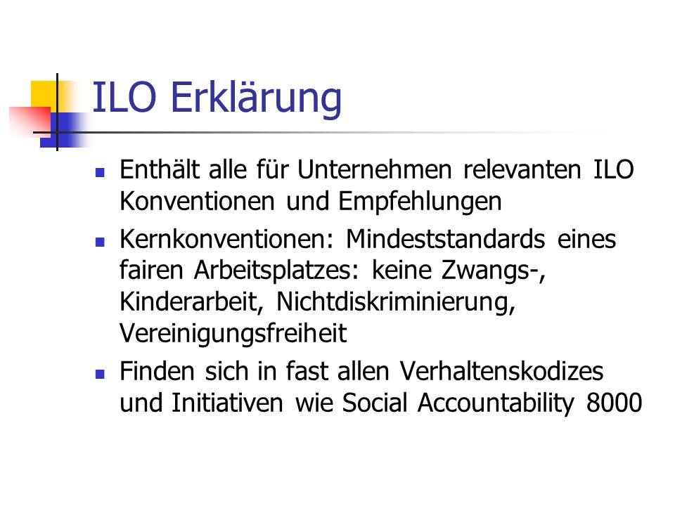 ILO Erklärung Enthält alle für Unternehmen relevanten ILO Konventionen und Empfehlungen Kernkonventionen: Mindeststandards eines fairen Arbeitsplatzes: keine Zwangs-, Kinderarbeit, Nichtdiskriminierung, Vereinigungsfreiheit Finden sich in fast allen Verhaltenskodizes und Initiativen wie Social Accountability 8000
