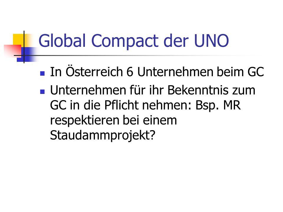 Global Compact der UNO In Österreich 6 Unternehmen beim GC Unternehmen für ihr Bekenntnis zum GC in die Pflicht nehmen: Bsp. MR respektieren bei einem