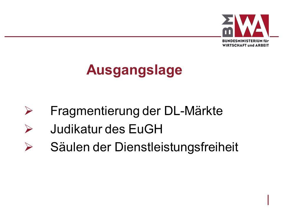 Ausgangslage Fragmentierung der DL-Märkte Judikatur des EuGH Säulen der Dienstleistungsfreiheit