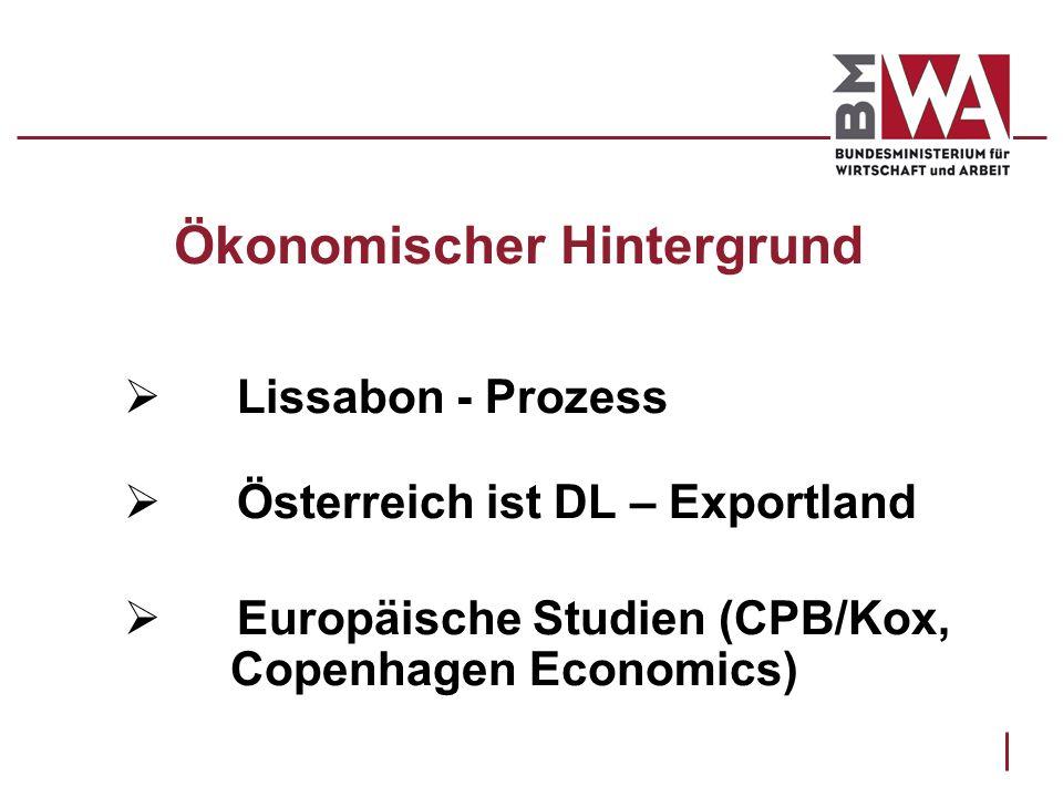 Ökonomischer Hintergrund Lissabon - Prozess Österreich ist DL – Exportland Europäische Studien (CPB/Kox, Copenhagen Economics)