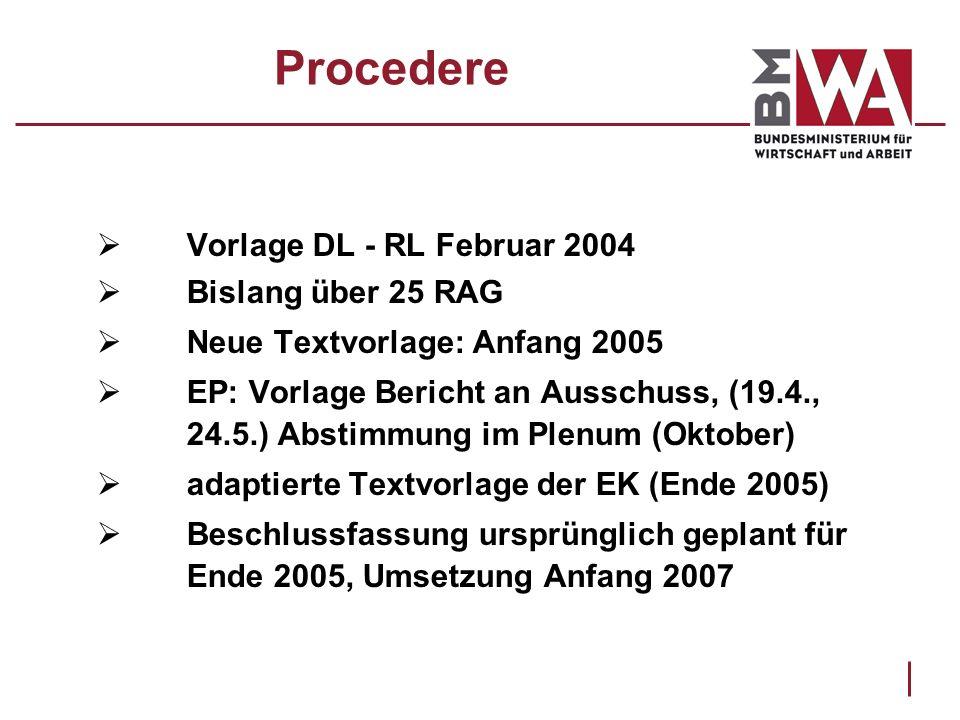 Procedere Vorlage DL - RL Februar 2004 Bislang über 25 RAG Neue Textvorlage: Anfang 2005 EP: Vorlage Bericht an Ausschuss, (19.4., 24.5.) Abstimmung i