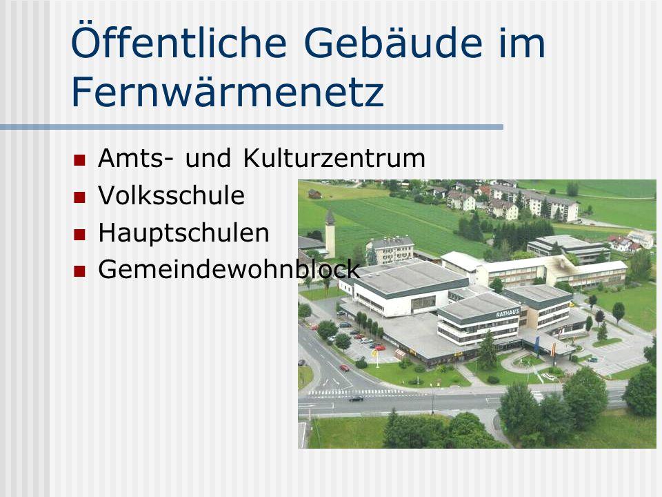Öffentliche Gebäude im Fernwärmenetz Amts- und Kulturzentrum Volksschule Hauptschulen Gemeindewohnblock