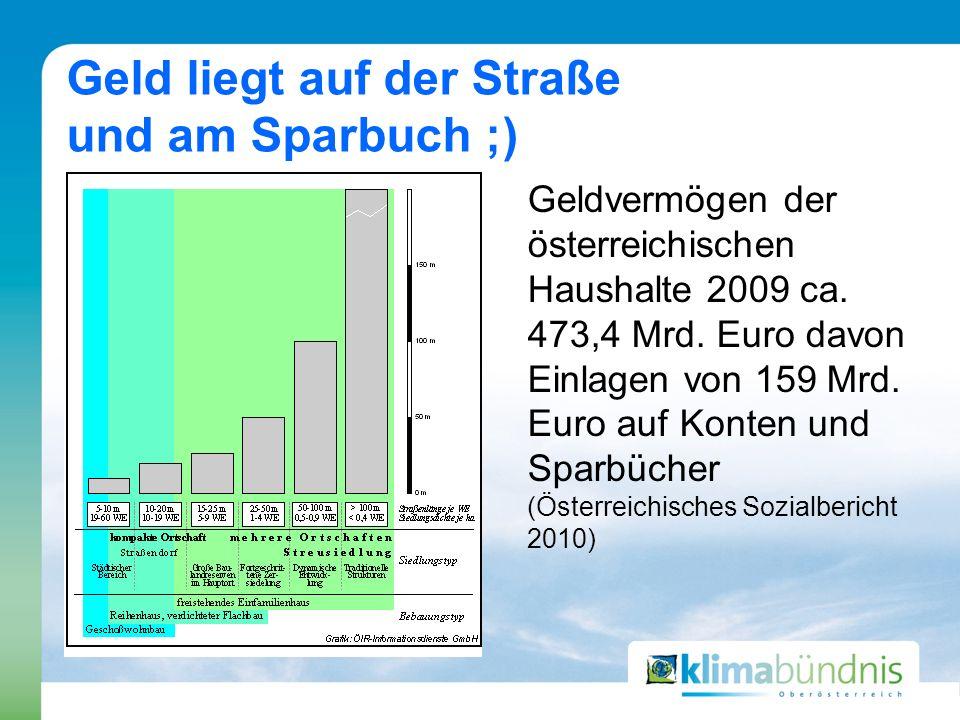 Geld liegt auf der Straße und am Sparbuch ;) Geldvermögen der österreichischen Haushalte 2009 ca. 473,4 Mrd. Euro davon Einlagen von 159 Mrd. Euro auf