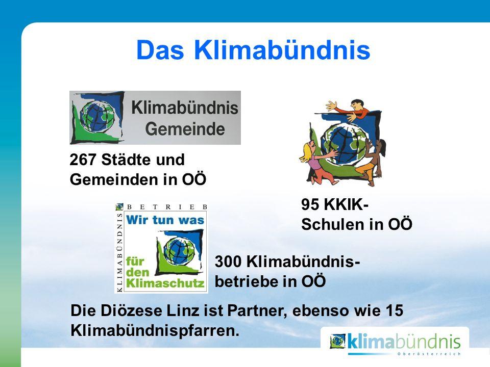 Das Klimabündnis 300 Klimabündnis- betriebe in OÖ 95 KKIK- Schulen in OÖ 267 Städte und Gemeinden in OÖ Die Diözese Linz ist Partner, ebenso wie 15 Kl