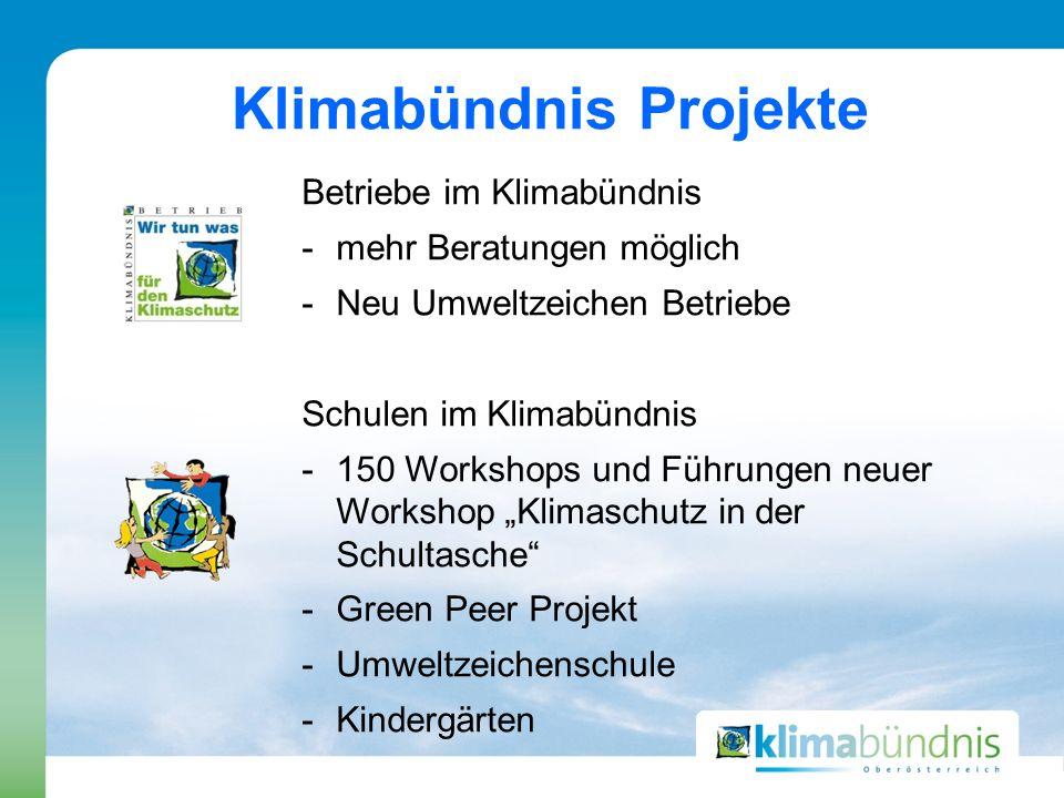 Betriebe im Klimabündnis - mehr Beratungen möglich -Neu Umweltzeichen Betriebe Schulen im Klimabündnis -150 Workshops und Führungen neuer Workshop Kli
