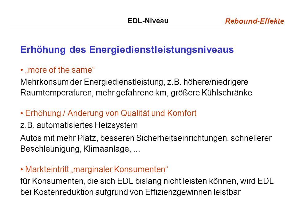 Rebound-Effekte EDL-Niveau Erhöhung des Energiedienstleistungsniveaus more of the same Mehrkonsum der Energiedienstleistung, z.B. höhere/niedrigere Ra