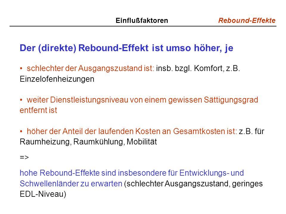 Rebound-Effekte Einflußfaktoren Der (direkte) Rebound-Effekt ist umso höher, je schlechter der Ausgangszustand ist: insb. bzgl. Komfort, z.B. Einzelof