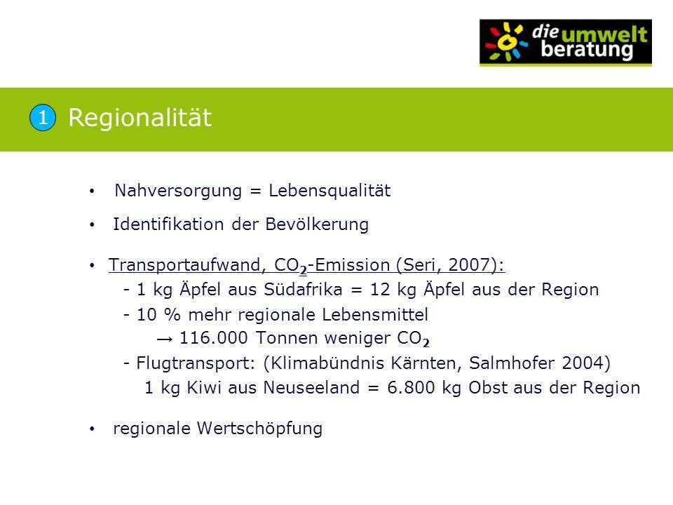 Nahversorgung = Lebensqualität Identifikation der Bevölkerung Transportaufwand, CO 2 -Emission (Seri, 2007): - 1 kg Äpfel aus Südafrika = 12 kg Äpfel