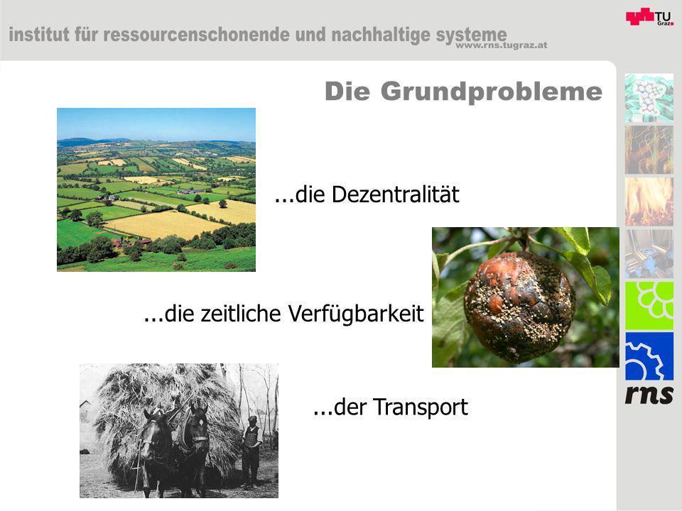 Die Grundprobleme...der Transport...die zeitliche Verfügbarkeit...die Dezentralität