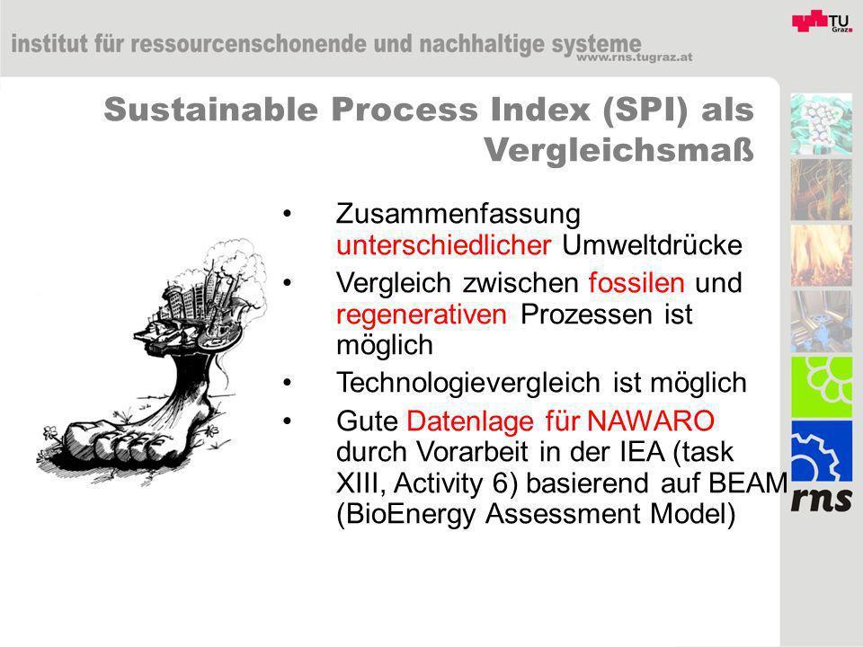 Sustainable Process Index (SPI) als Vergleichsmaß Zusammenfassung unterschiedlicher Umweltdrücke Vergleich zwischen fossilen und regenerativen Prozessen ist möglich Technologievergleich ist möglich Gute Datenlage für NAWARO durch Vorarbeit in der IEA (task XIII, Activity 6) basierend auf BEAM (BioEnergy Assessment Model)