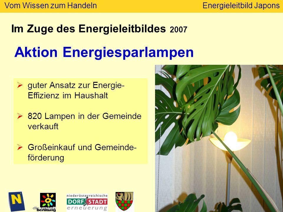 Vom Wissen zum HandelnEnergieleitbild Japons Im Zuge des Energieleitbildes 2007 Aktion Energiesparlampen guter Ansatz zur Energie- Effizienz im Haushalt 820 Lampen in der Gemeinde verkauft Großeinkauf und Gemeinde- förderung