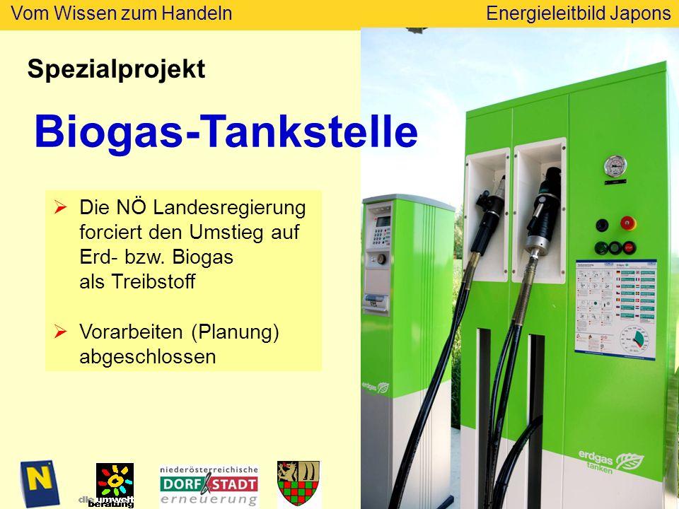 Vom Wissen zum HandelnEnergieleitbild Japons Spezialprojekt Biogas-Tankstelle Die NÖ Landesregierung forciert den Umstieg auf Erd- bzw.