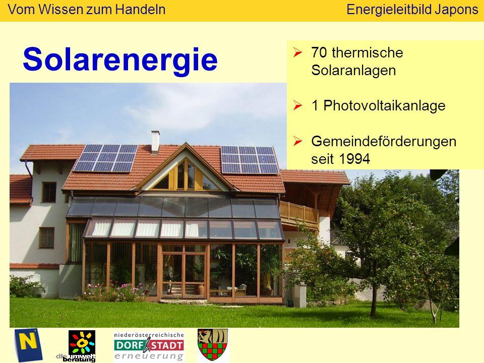 Vom Wissen zum HandelnEnergieleitbild Japons Solarenergie 70 thermische Solaranlagen 1 Photovoltaikanlage Gemeindeförderungen seit 1994
