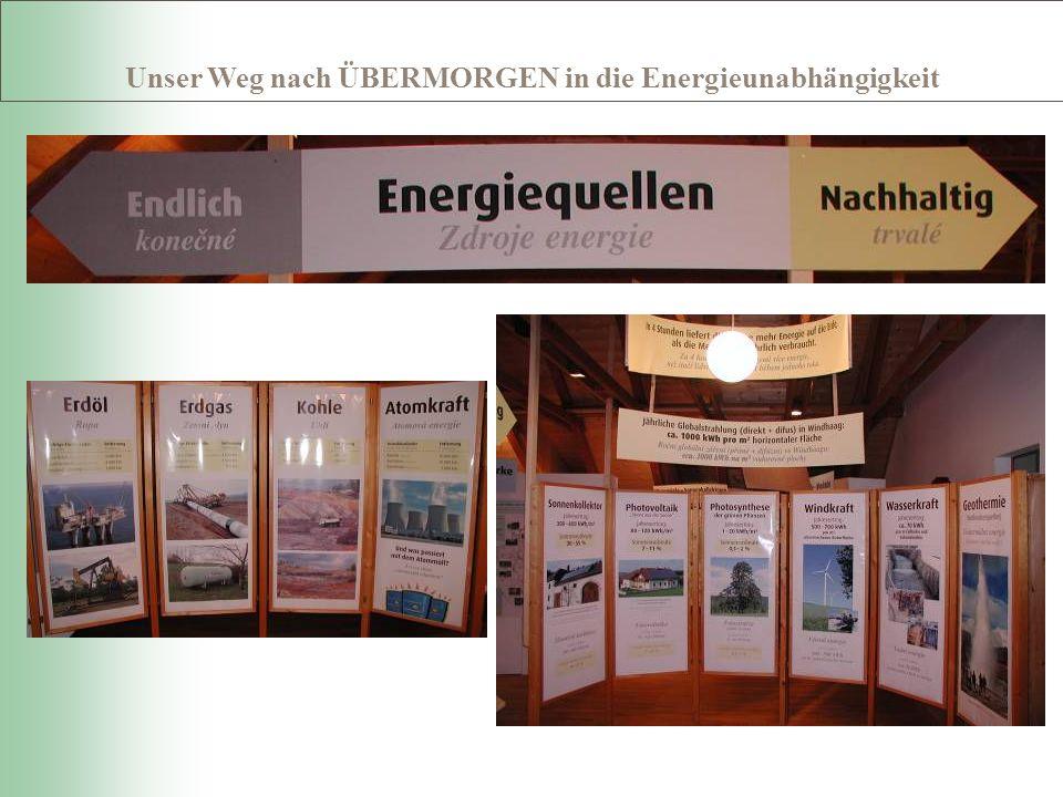 Unser Weg nach ÜBERMORGEN in die Energieunabhängigkeit