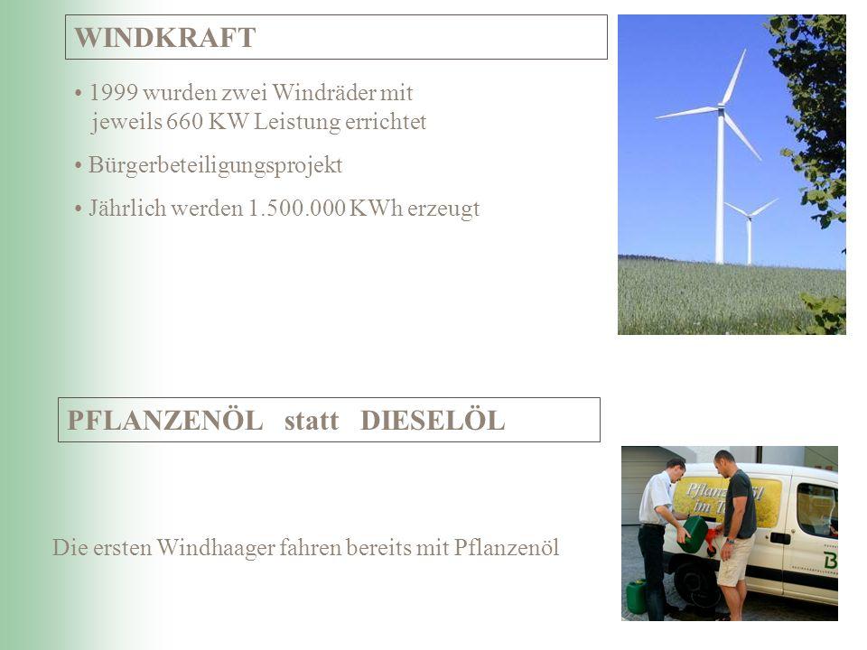 1999 wurden zwei Windräder mit jeweils 660 KW Leistung errichtet Bürgerbeteiligungsprojekt Jährlich werden 1.500.000 KWh erzeugt WINDKRAFT PFLANZENÖL statt DIESELÖL Die ersten Windhaager fahren bereits mit Pflanzenöl