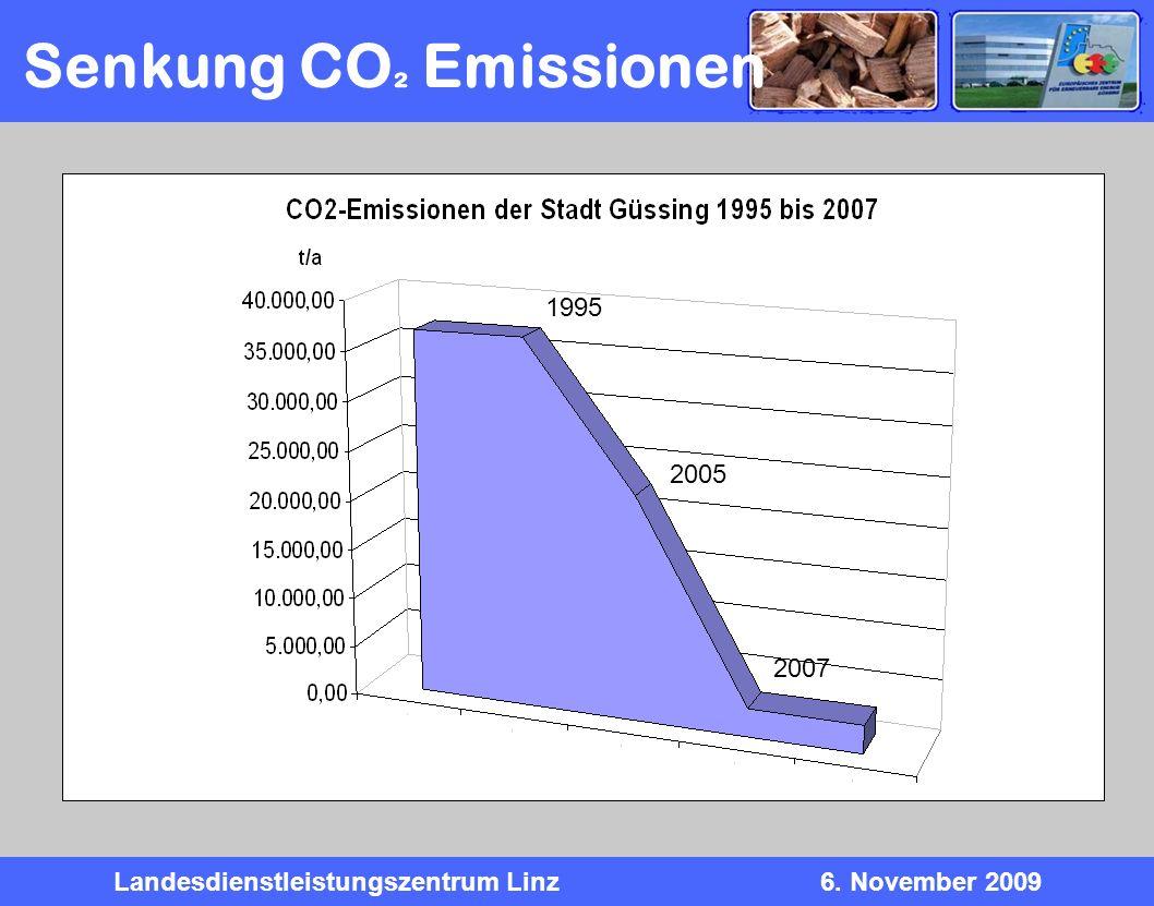 Landesdienstleistungszentrum Linz6. November 2009 1995 2005 2007 Senkung CO ² Emissionen