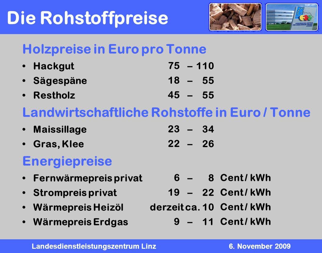Landesdienstleistungszentrum Linz6. November 2009 Holzpreise in Euro pro Tonne Hackgut Sägespäne Restholz Landwirtschaftliche Rohstoffe in Euro / Tonn