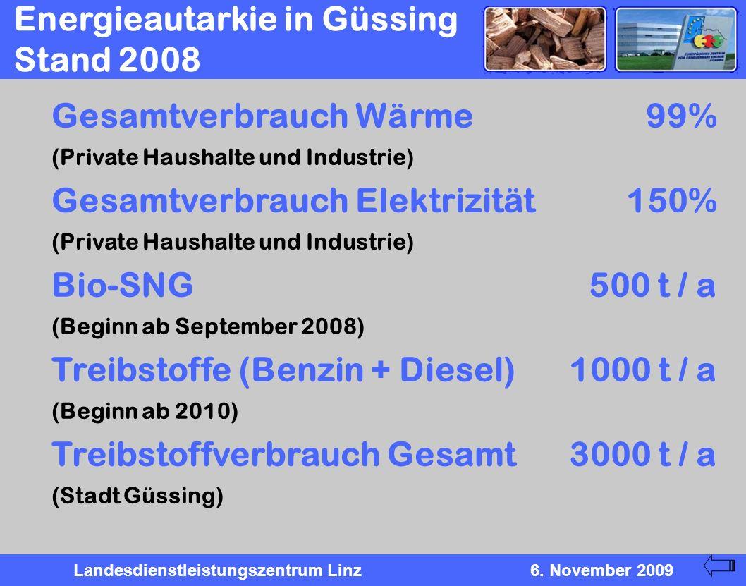 Landesdienstleistungszentrum Linz6. November 2009 Energieautarkie in Güssing Stand 2008 Gesamtverbrauch Wärme (Private Haushalte und Industrie) Gesamt
